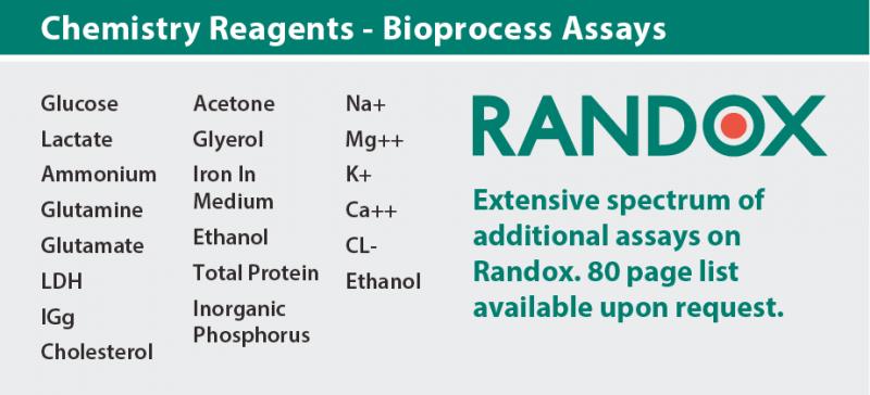 randox bioprocess assays